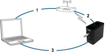 Epson workforce wf-7610 Wi-Fi setup