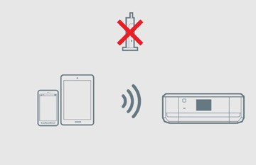 Steps to connect Epson wf-4740 printer on wireless network