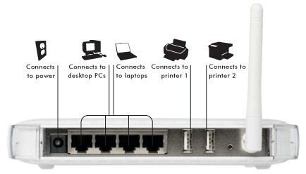 Steps to connect Epson wf-7610 to Wi-Fi